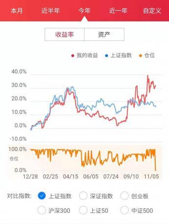 平安证券帐户2019年赢利分析